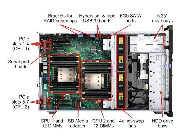 IBM X3500 VIDEO TREIBER HERUNTERLADEN